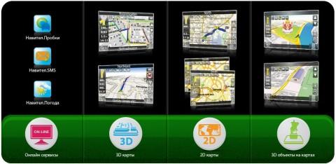 Навигационные Проги На Андроид