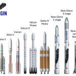 Blue Origin выпустит 100 метровую ракету-носитель New Glenn