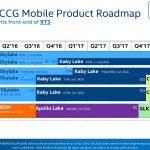 Intel представила новую линейку своих процессоров