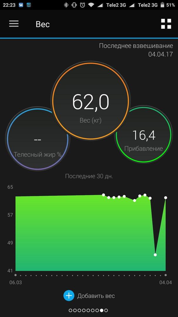 Работа с приложением Garmin Connect