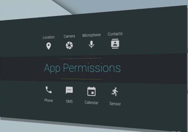 Разрешения для приложений в Android 6.0 Marshmallow