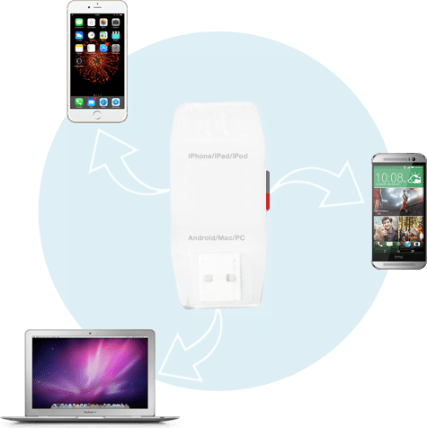 Флешка для iPhone (1)