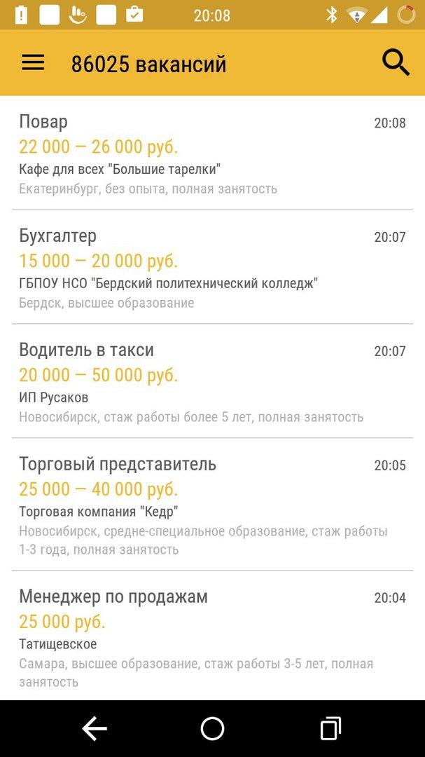 Зарплата.ру