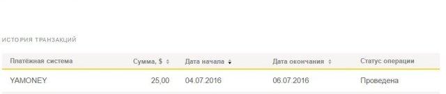 Яндекс Толока (10)