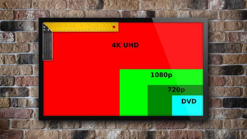 Размер диагонали экрана