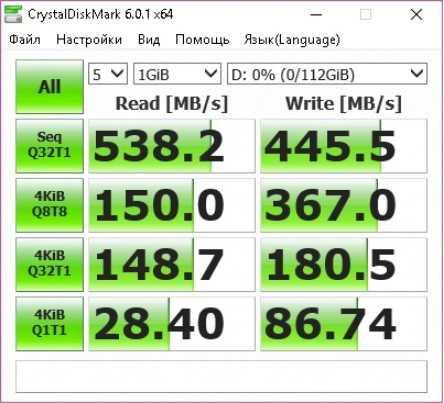 Скорость работы SSD