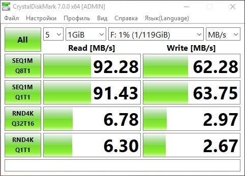 Тест карты памяти MICRO IRDM на 128 Гб