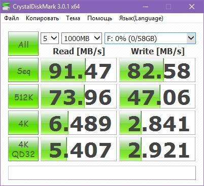 Тест скорости карты памяти на 64 гб для фотоаппарата